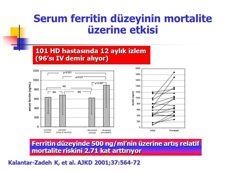 Serum ferritin düzeyinin mortalite üzerine etkisi