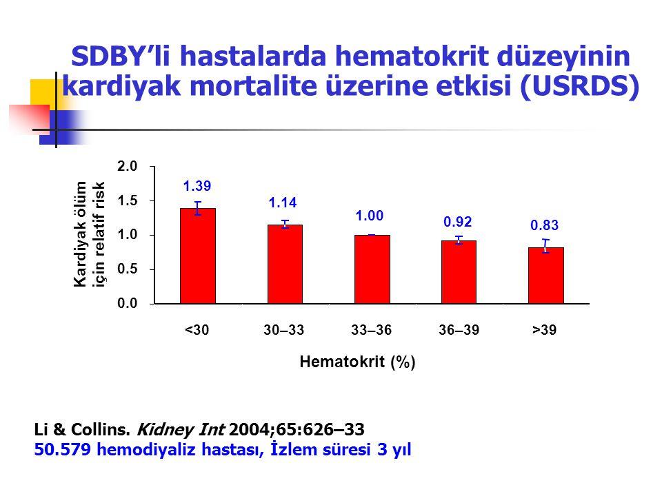 SDBY'li hastalarda hematokrit düzeyinin kardiyak mortalite üzerine etkisi (USRDS)