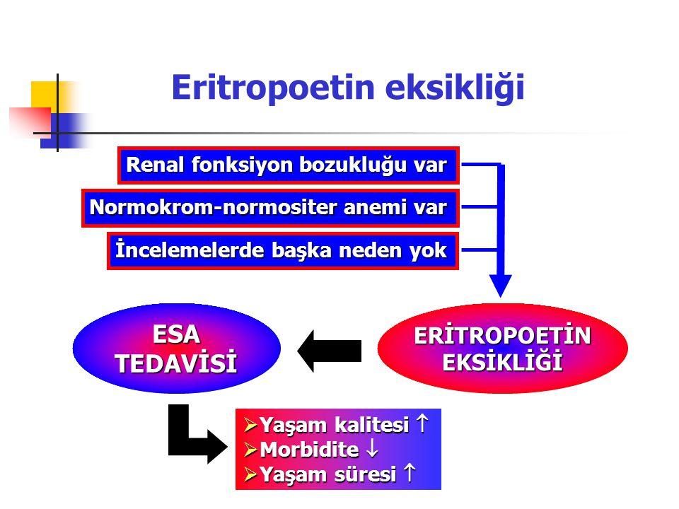 Eritropoetin eksikliği