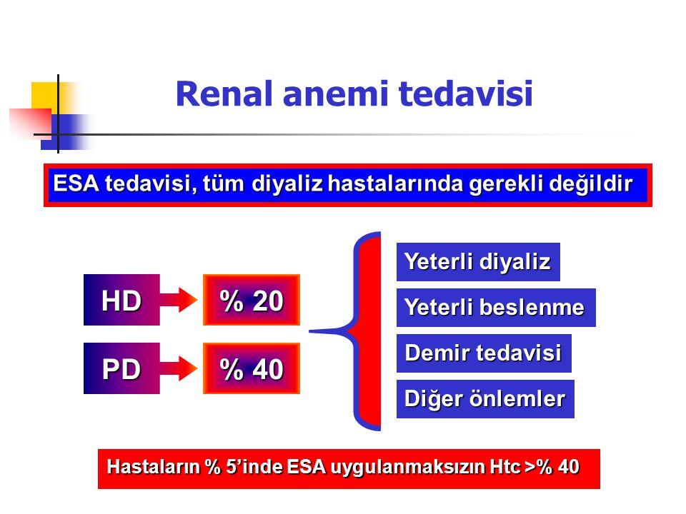 Renal anemi tedavisi HD % 20 PD % 40