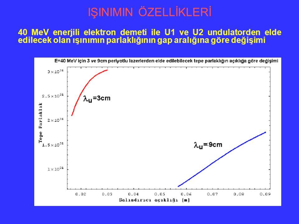 IŞINIMIN ÖZELLİKLERİ 40 MeV enerjili elektron demeti ile U1 ve U2 undulatorden elde edilecek olan ışınımın parlaklığının gap aralığına göre değişimi.
