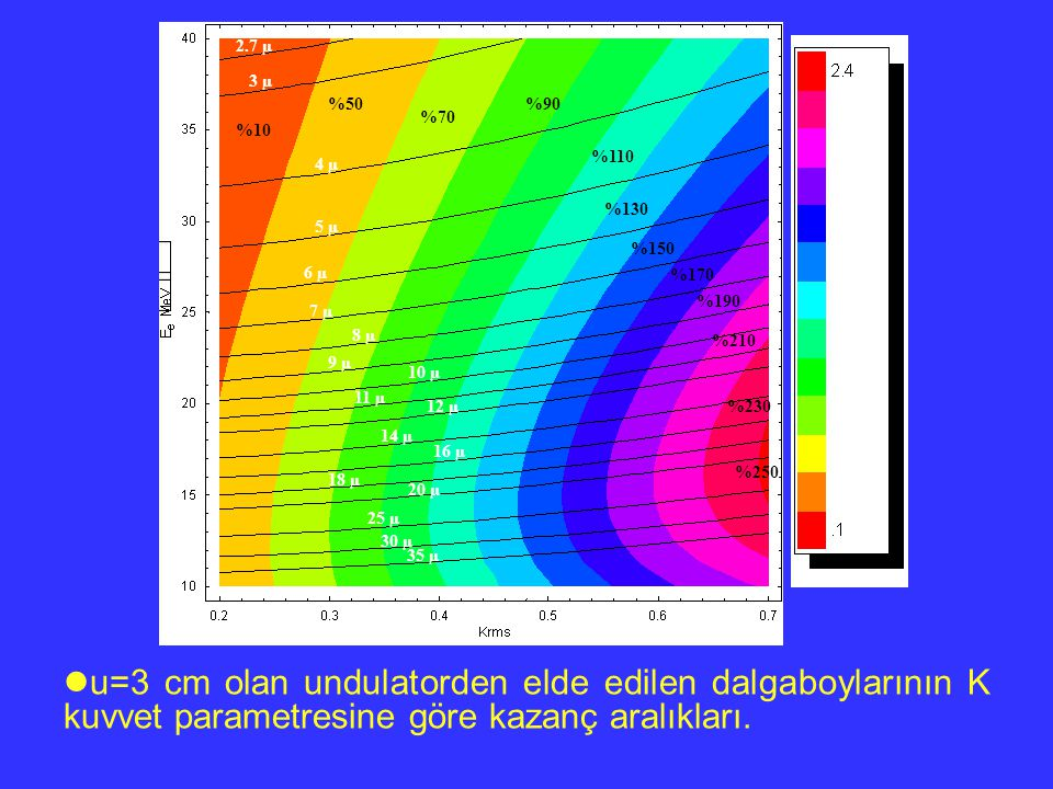 2.7 µ 3 µ. 4 µ. 5 µ. 6 µ. 7 µ. 8 µ. 9 µ. 10 µ. 11 µ. 12 µ. 14 µ. 16 µ. 18 µ. 20 µ. 25 µ.