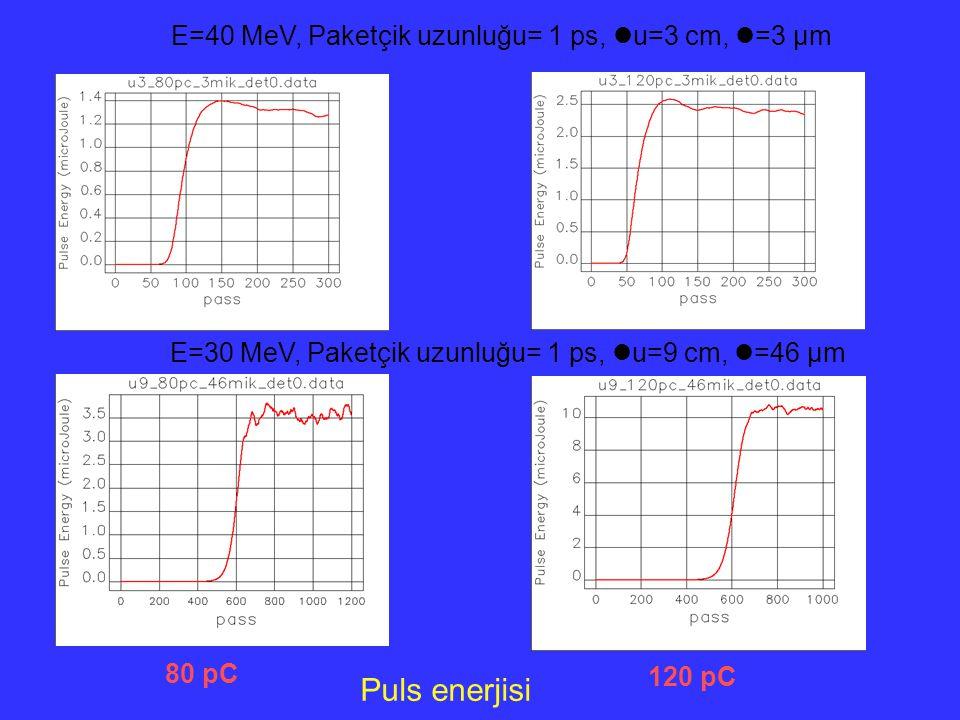 Puls enerjisi E=40 MeV, Paketçik uzunluğu= 1 ps, u=3 cm, =3 µm