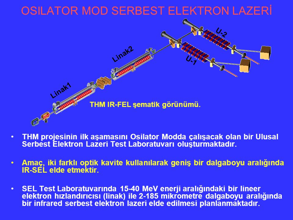 OSILATOR MOD SERBEST ELEKTRON LAZERİ
