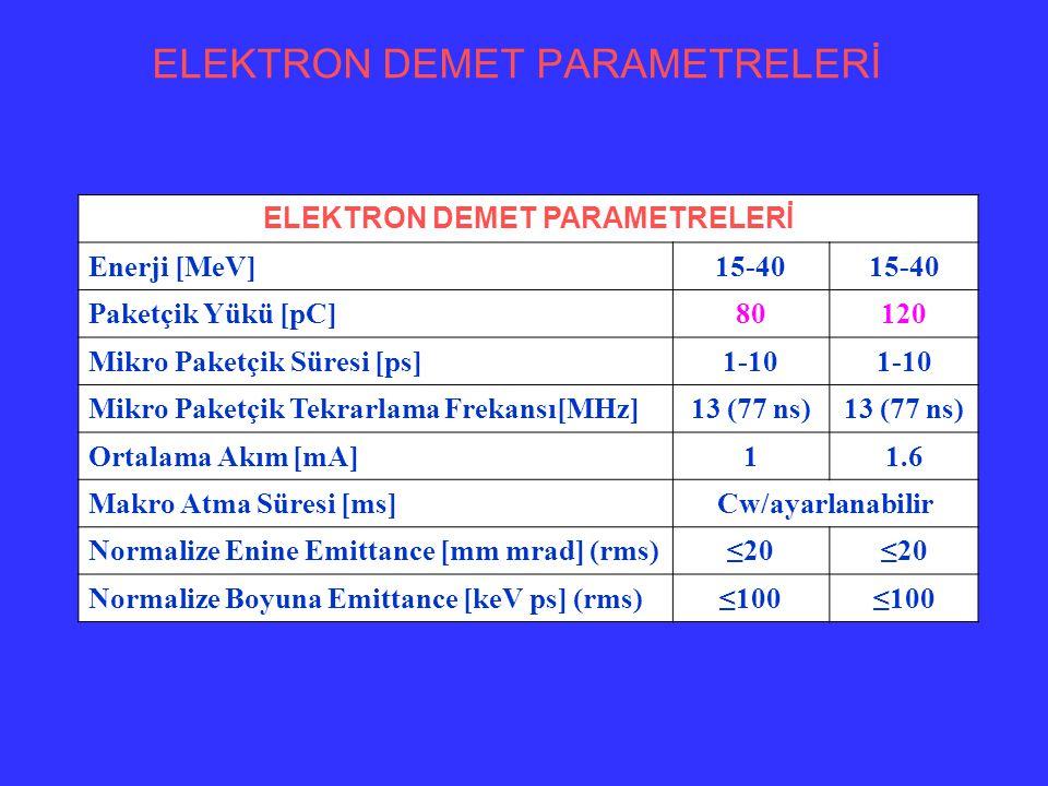 ELEKTRON DEMET PARAMETRELERİ