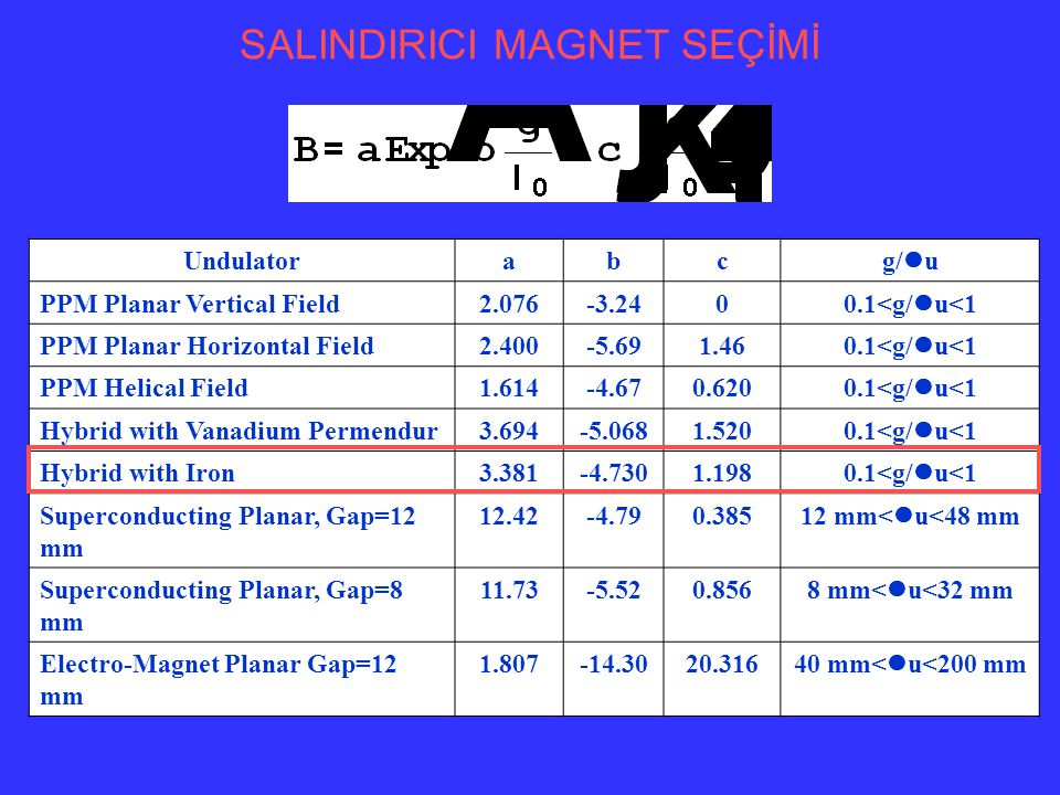 SALINDIRICI MAGNET SEÇİMİ