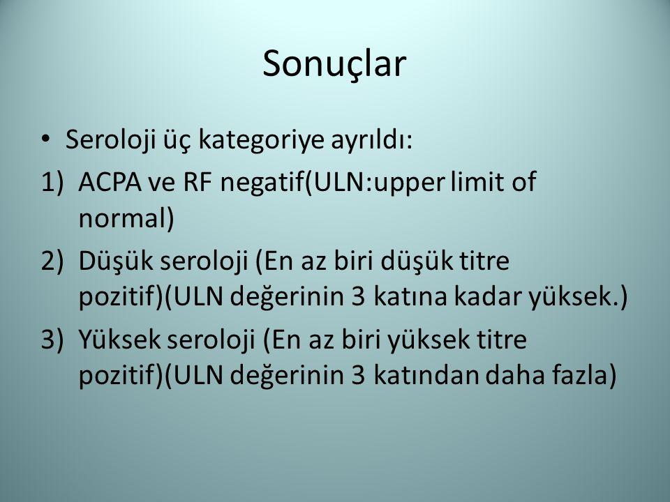 Sonuçlar Seroloji üç kategoriye ayrıldı: