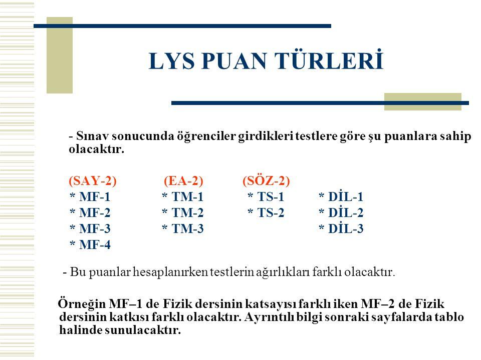 LYS PUAN TÜRLERİ - Sınav sonucunda öğrenciler girdikleri testlere göre şu puanlara sahip olacaktır.