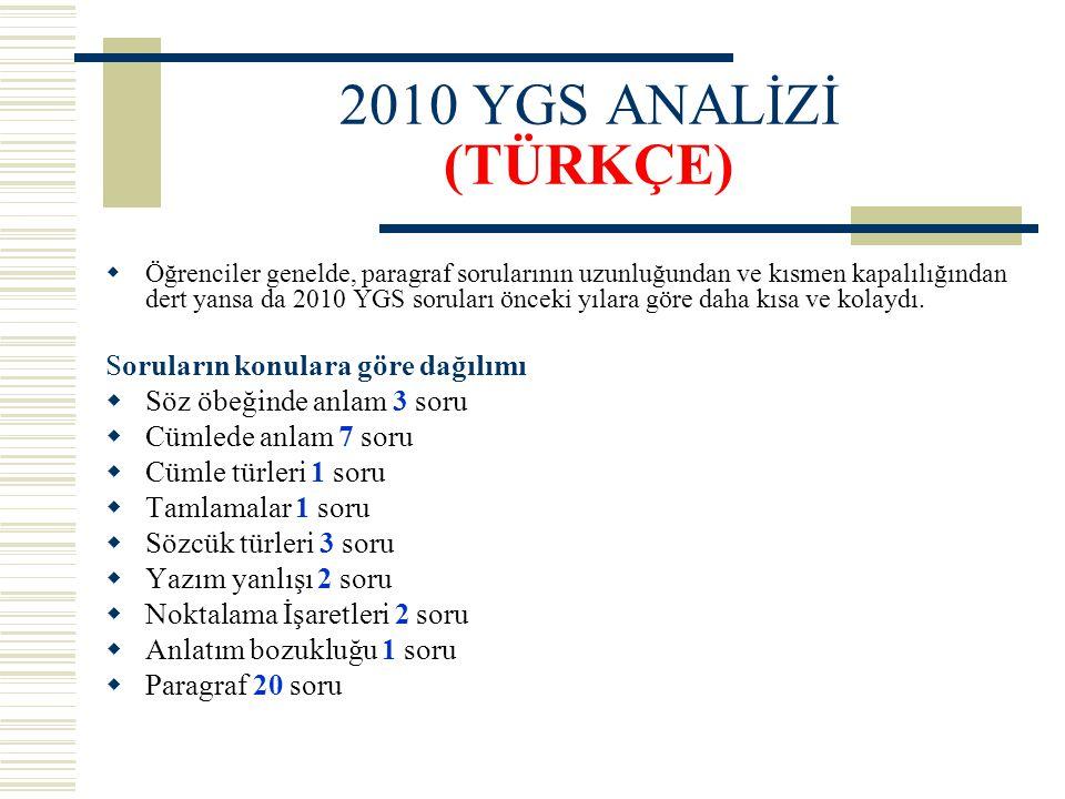 2010 YGS ANALİZİ (TÜRKÇE) Soruların konulara göre dağılımı
