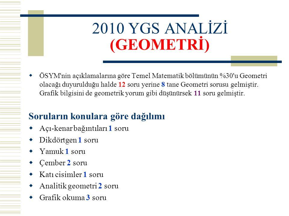 2010 YGS ANALİZİ (GEOMETRİ)