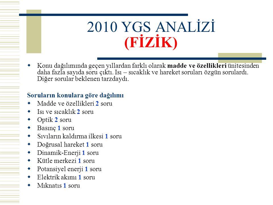2010 YGS ANALİZİ (FİZİK)