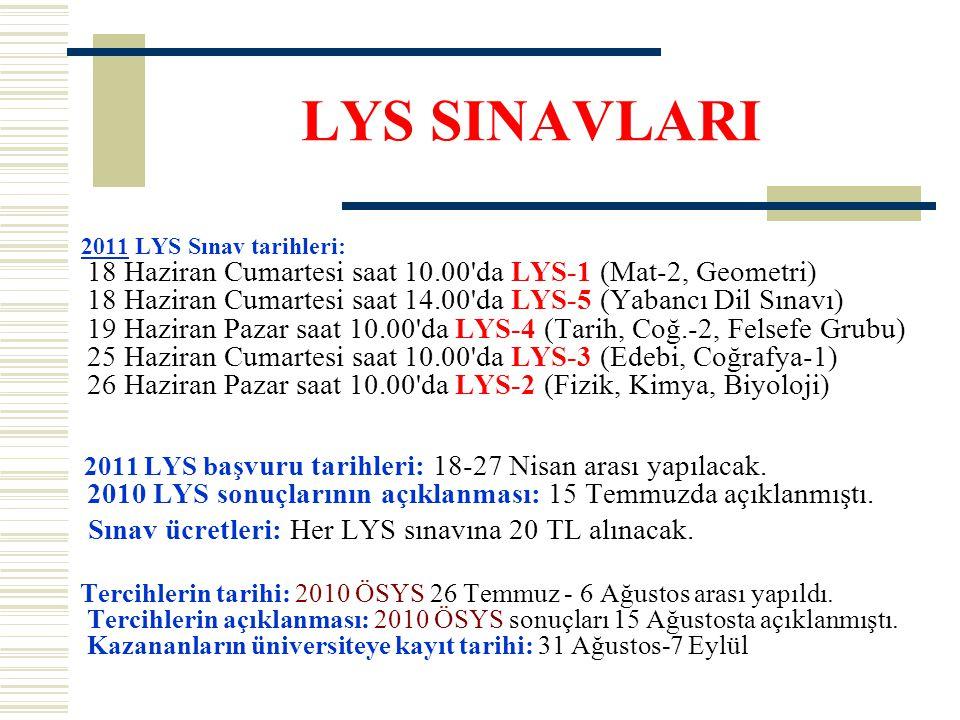LYS SINAVLARI Sınav ücretleri: Her LYS sınavına 20 TL alınacak.