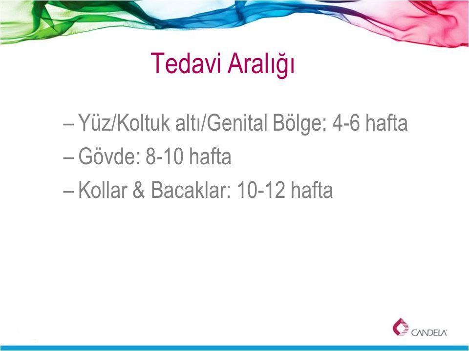 Tedavi Aralığı Yüz/Koltuk altı/Genital Bölge: 4-6 hafta