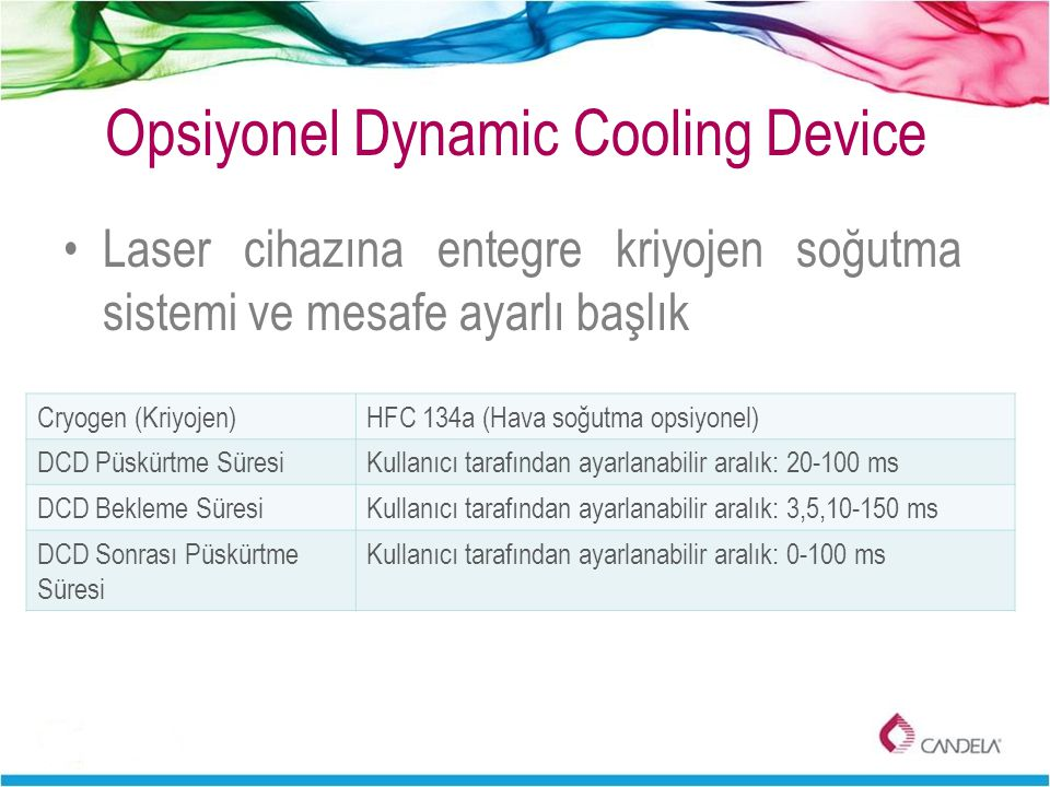 Opsiyonel Dynamic Cooling Device