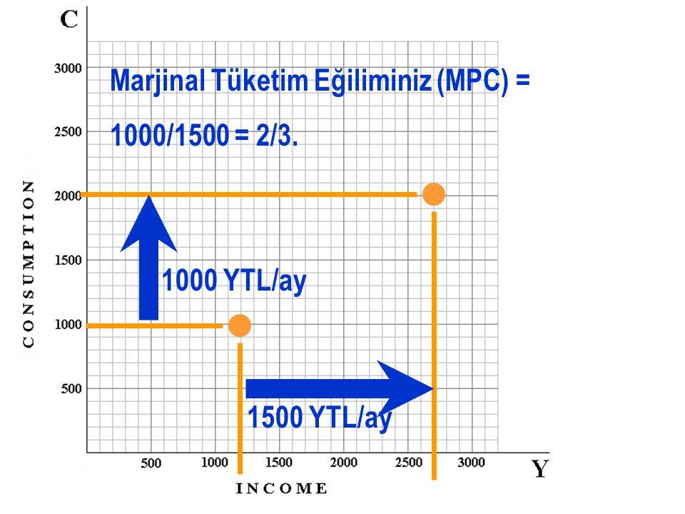 Marjinal Tüketim Eğiliminiz (MPC) =