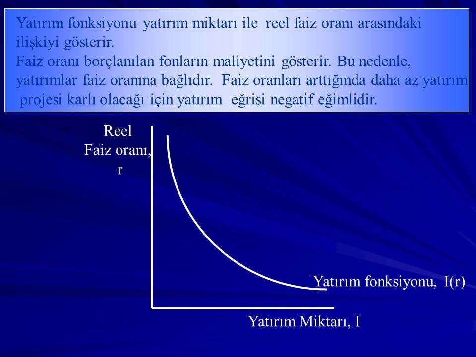 Yatırım fonksiyonu yatırım miktarı ile reel faiz oranı arasındaki