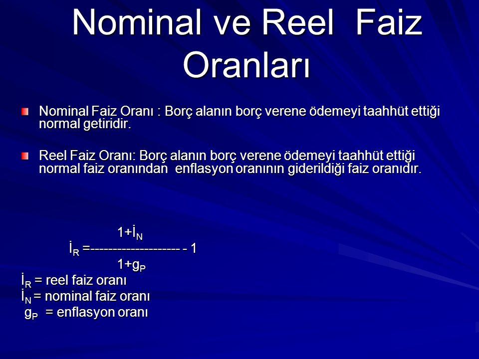 Nominal ve Reel Faiz Oranları