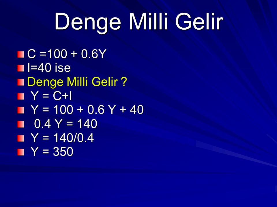 Denge Milli Gelir C =100 + 0.6Y I=40 ise Denge Milli Gelir Y = C+I