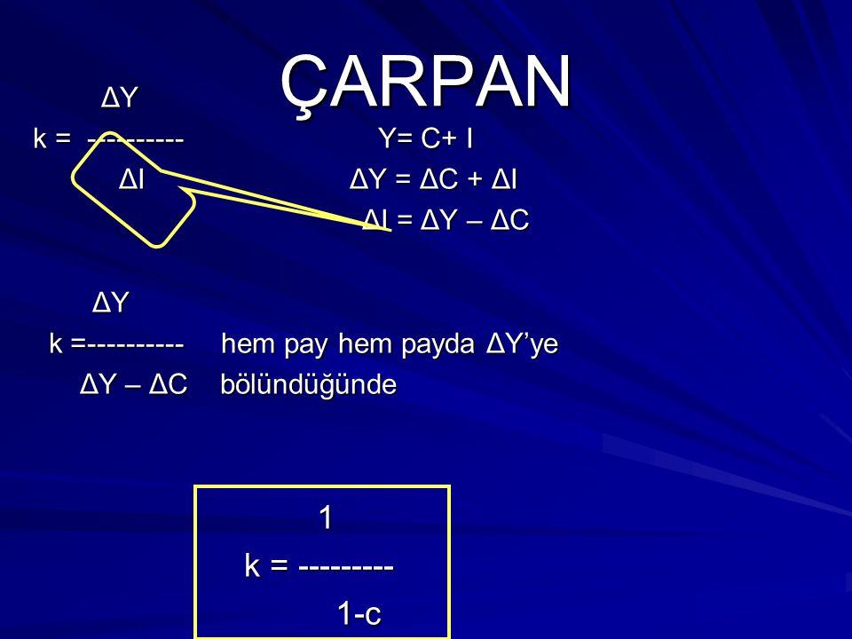 ÇARPAN k = --------- 1-c k = ---------- Y= C+ I ΔI ΔY = ΔC + ΔI