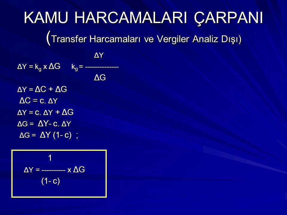 KAMU HARCAMALARI ÇARPANI (Transfer Harcamaları ve Vergiler Analiz Dışı)