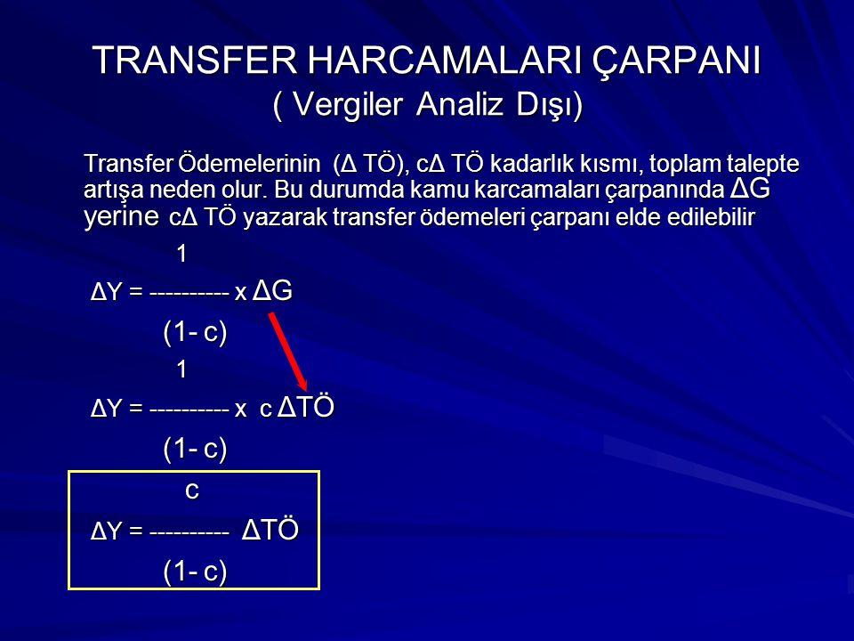 TRANSFER HARCAMALARI ÇARPANI ( Vergiler Analiz Dışı)