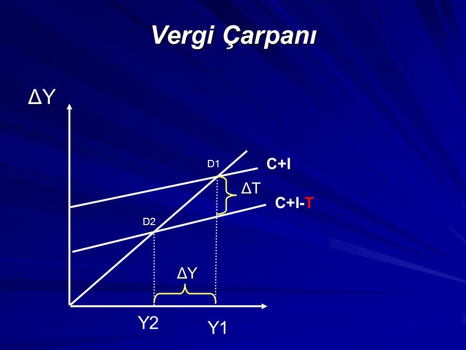 Vergi Çarpanı ΔY C+I D1 ΔT C+I-T D2 ΔY Y2 Y1