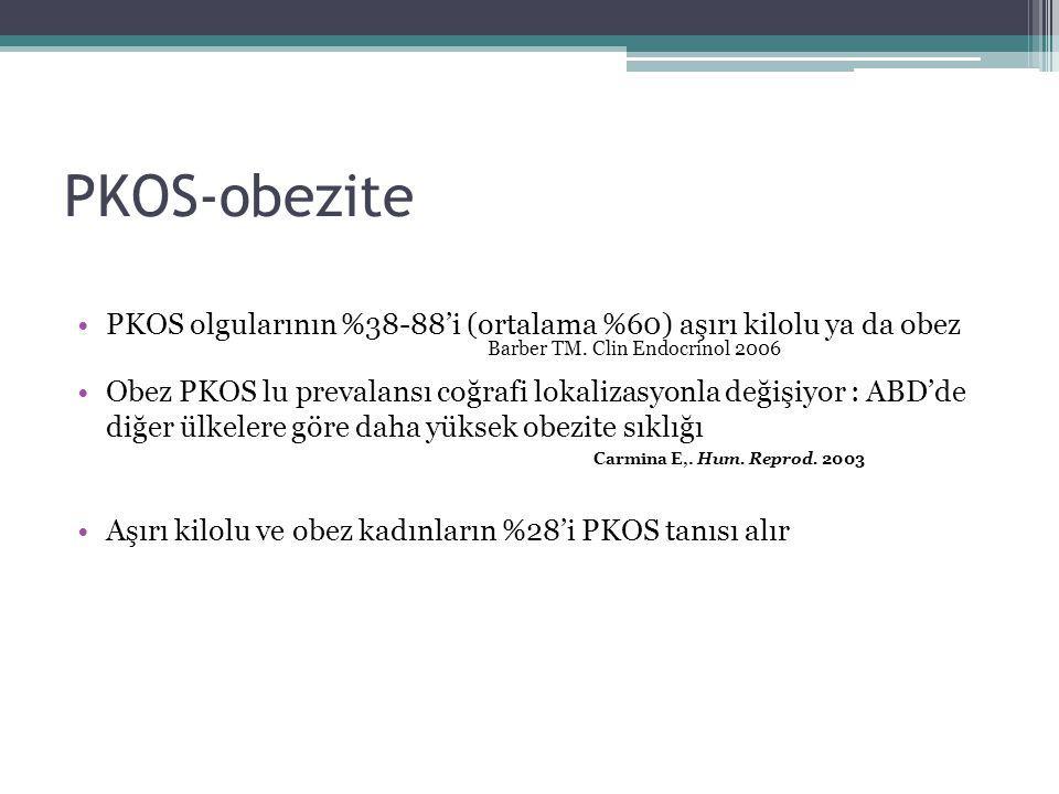 PKOS-obezite PKOS olgularının %38-88'i (ortalama %60) aşırı kilolu ya da obez. Barber TM. Clin Endocrinol 2006.