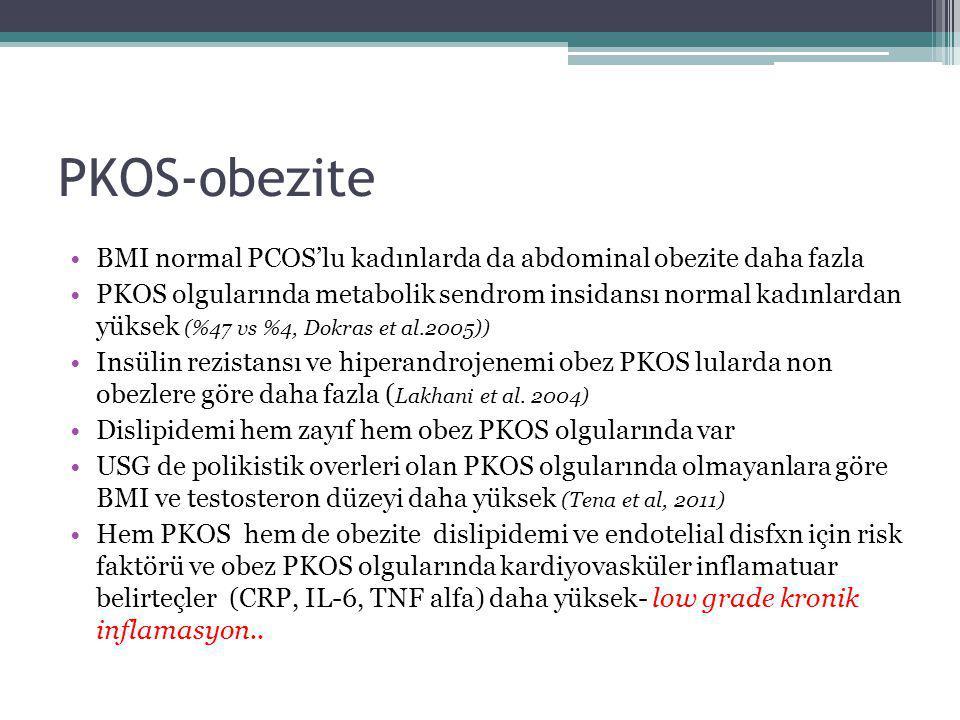 PKOS-obezite BMI normal PCOS'lu kadınlarda da abdominal obezite daha fazla.