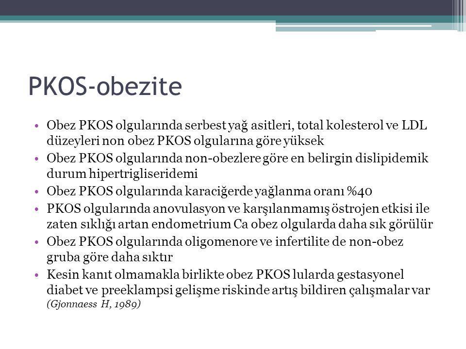 PKOS-obezite Obez PKOS olgularında serbest yağ asitleri, total kolesterol ve LDL düzeyleri non obez PKOS olgularına göre yüksek.