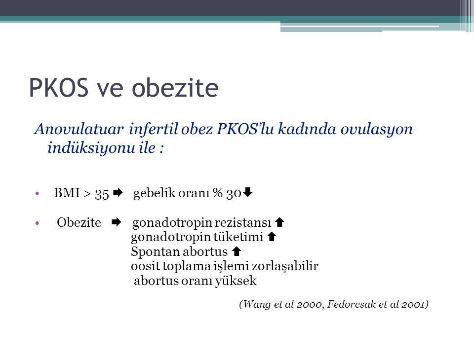 PKOS ve obezite (Wang et al 2000, Fedorcsak et al 2001)