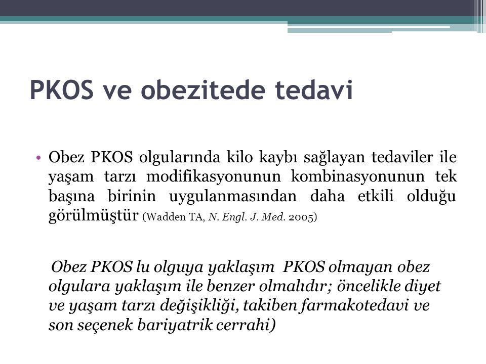 PKOS ve obezitede tedavi