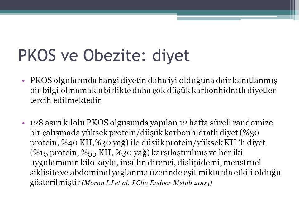PKOS ve Obezite: diyet