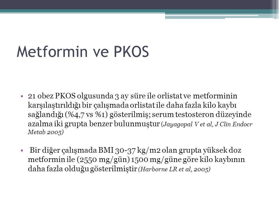 Metformin ve PKOS