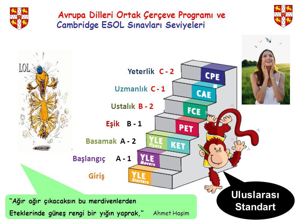 YLE Avrupa Dilleri Ortak Çerçeve Programı ve Cambridge ESOL Sınavları Seviyeleri.
