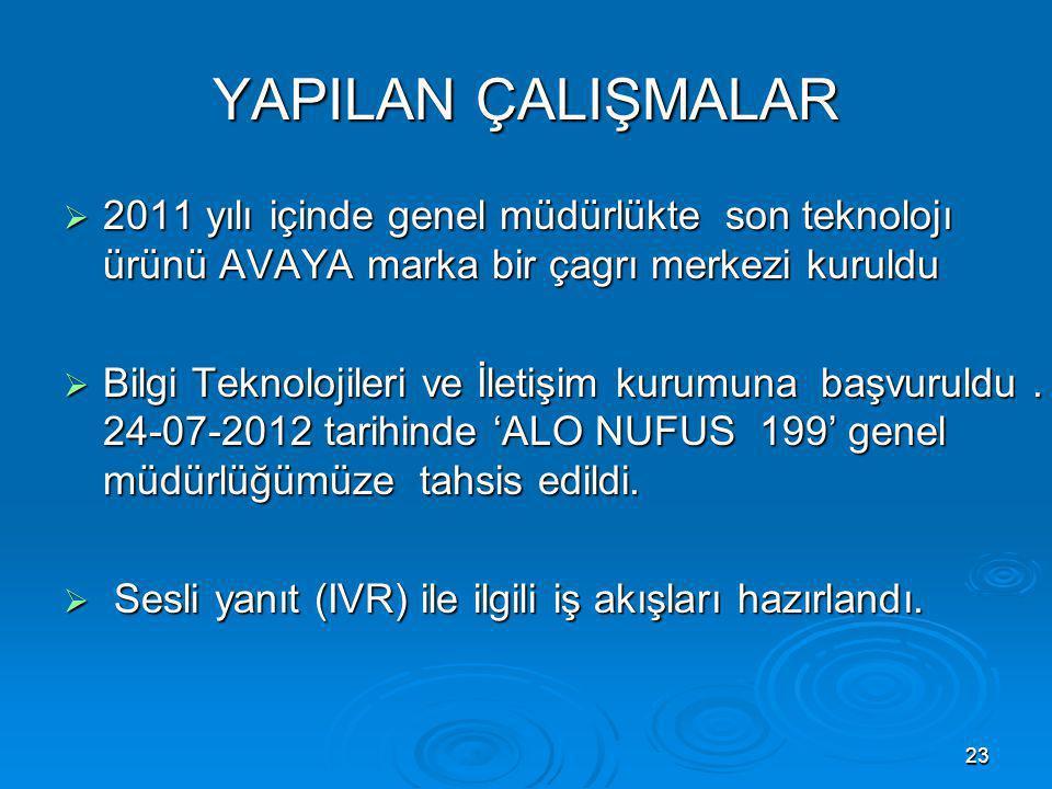 YAPILAN ÇALIŞMALAR 2011 yılı içinde genel müdürlükte son teknolojı ürünü AVAYA marka bir çagrı merkezi kuruldu.