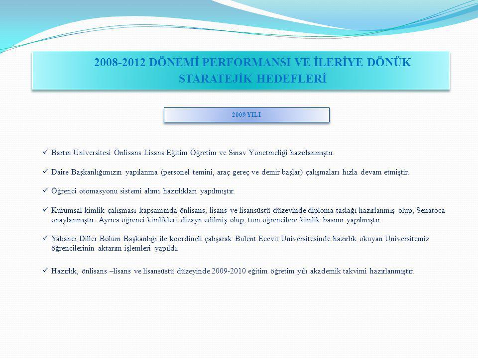 2008-2012 DÖNEMİ PERFORMANSI VE İLERİYE DÖNÜK STARATEJİK HEDEFLERİ