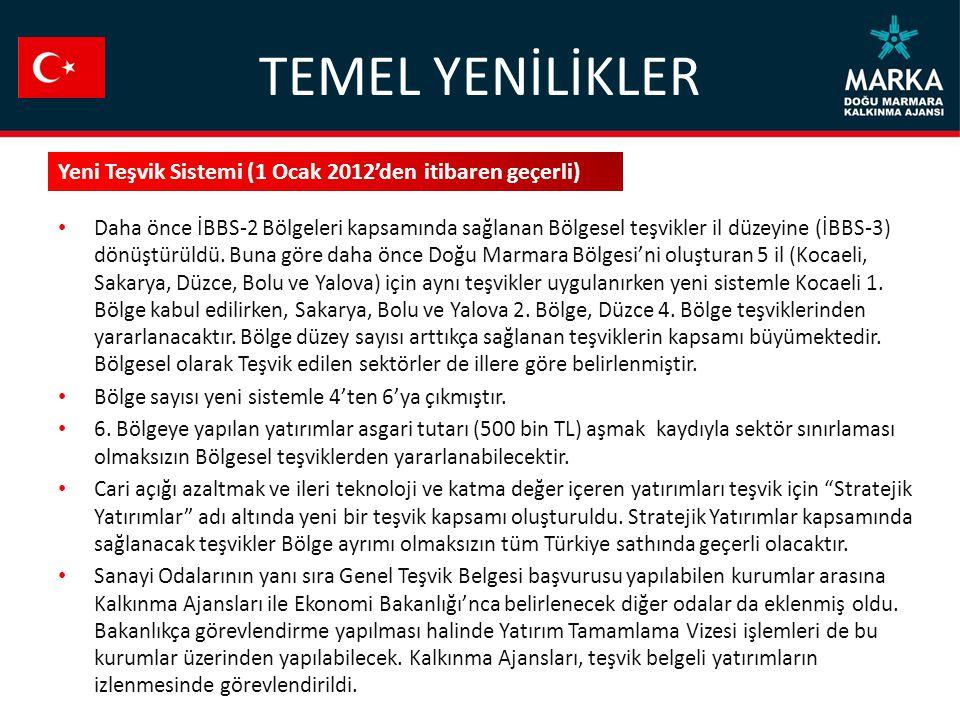 TEMEL YENİLİKLER Yeni Teşvik Sistemi (1 Ocak 2012'den itibaren geçerli)