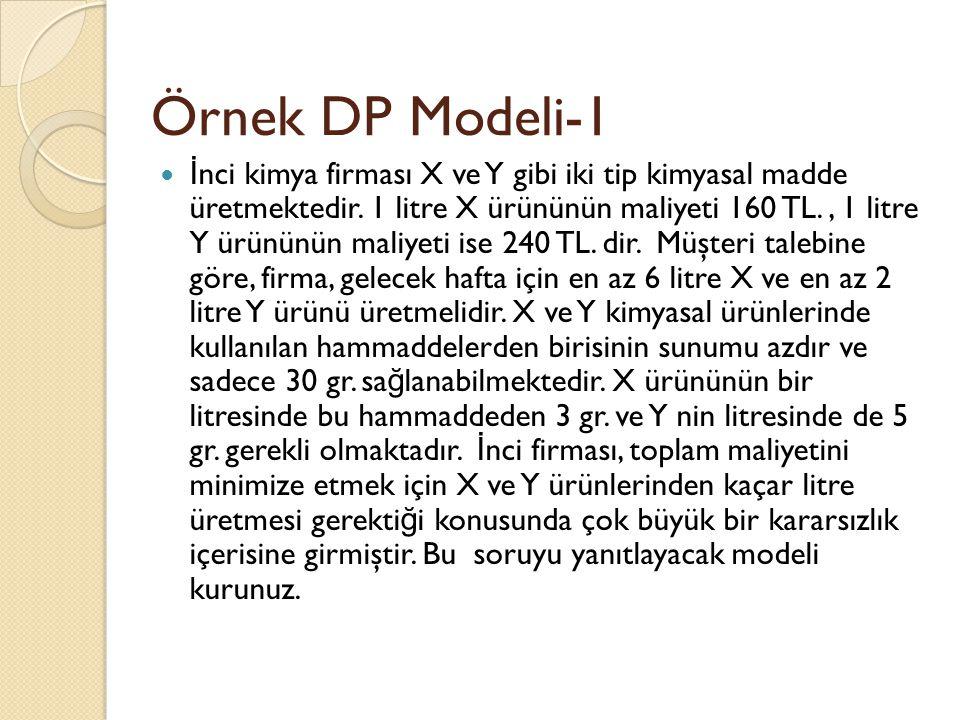 Örnek DP Modeli-1