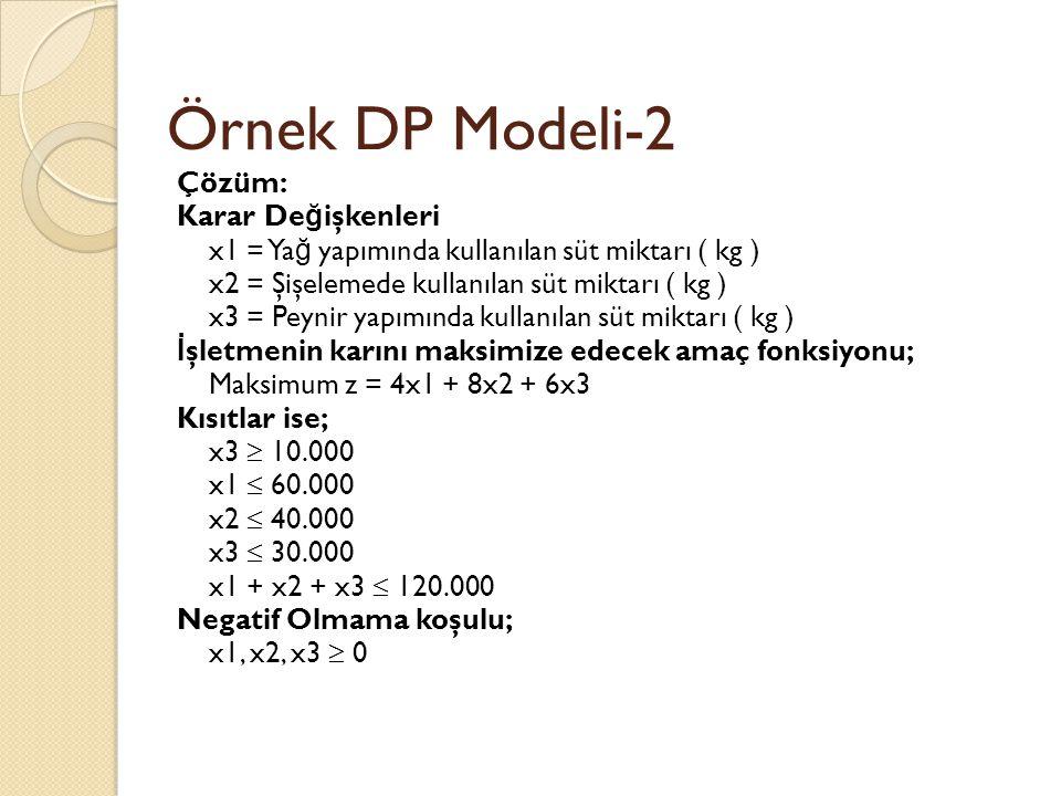Örnek DP Modeli-2 Çözüm: Karar Değişkenleri