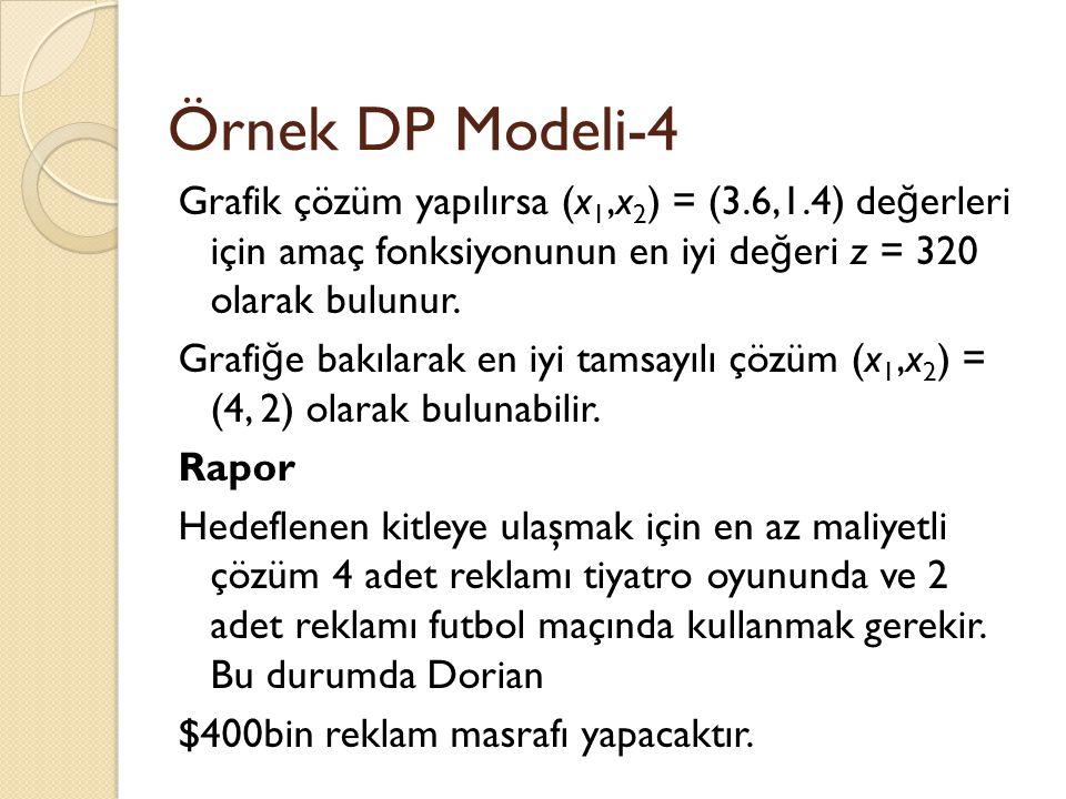 Örnek DP Modeli-4