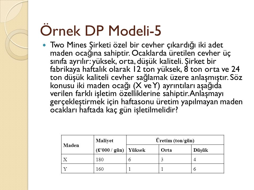 Örnek DP Modeli-5