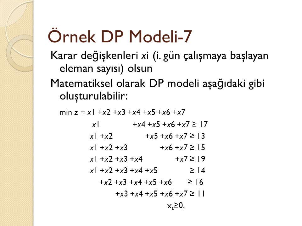 Örnek DP Modeli-7 Karar değişkenleri xi (i. gün çalışmaya başlayan eleman sayısı) olsun.