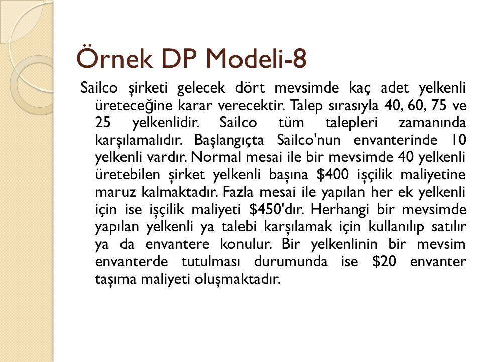 Örnek DP Modeli-8