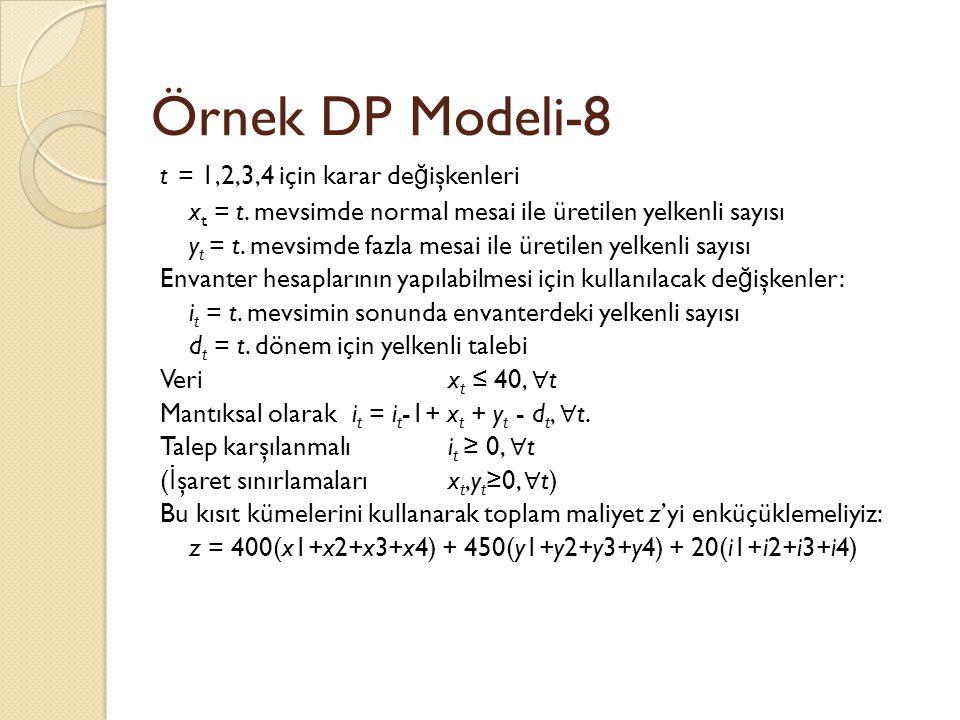 Örnek DP Modeli-8 t = 1,2,3,4 için karar değişkenleri