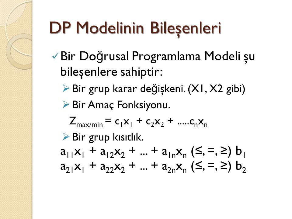 DP Modelinin Bileşenleri