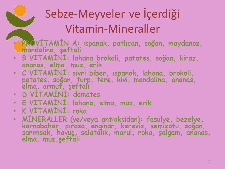 Sebze-Meyveler ve İçerdiği Vitamin-Mineraller