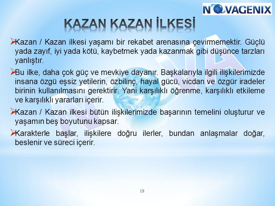 KAZAN KAZAN İLKESİ