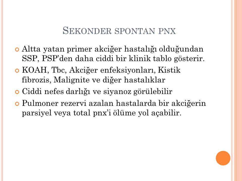 Sekonder spontan pnx Altta yatan primer akciğer hastalığı olduğundan SSP, PSP'den daha ciddi bir klinik tablo gösterir.