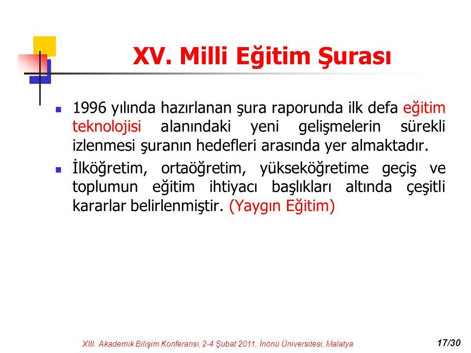 XV. Milli Eğitim Şurası