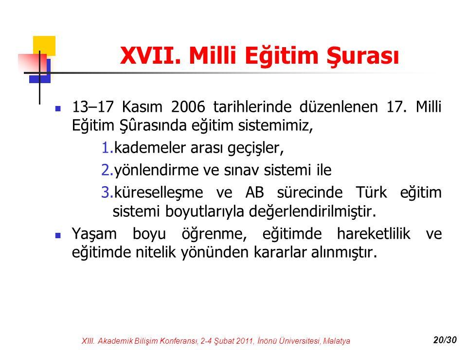 XVII. Milli Eğitim Şurası